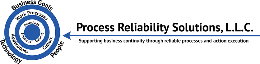 PRS - Process Reliability Solutions